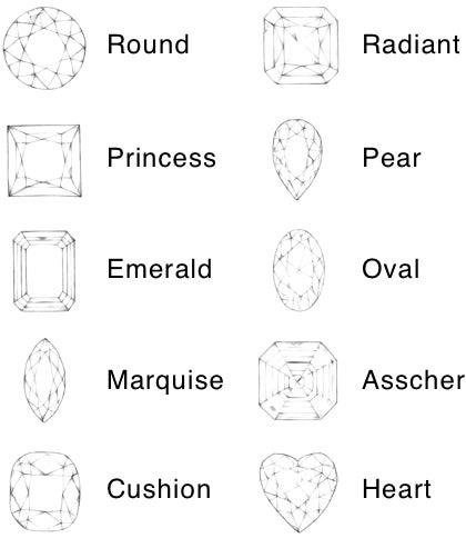 Stone Shape